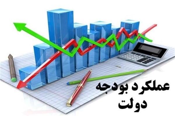 بودجه ۱۴۰۰ درمسیر اصلاحات